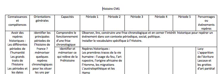 histoire-cm-1