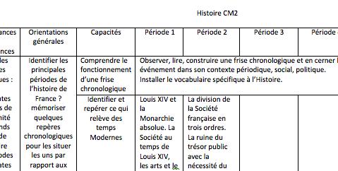 histoire-cm-2