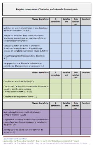 projet grille evaluation enseignants septembre 2016
