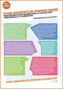 Écoles : Comment faire vivre des relations fructueuses et apaisées avec la hiérarchie et les collectivités territoriales ? Les propositions du Sgen-CFDT...
