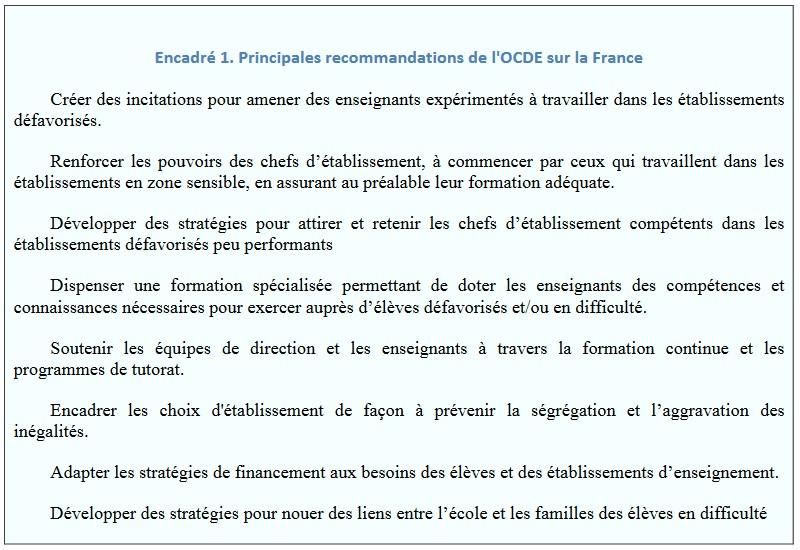 Principales recommandations de l'OCDE sur la France