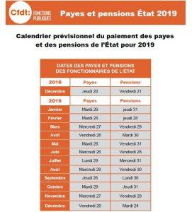 Salaire Des Fonctionnaires En 2019 Quels Changements