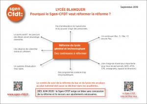 Rentrée lycée 2019 - lycée Blanquer : pourquoi faut-il réformer la réforme ?
