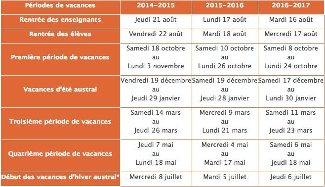 Calendrier Scolaire 2021 2022 Reunion Calendrier scolaire de l'Académie de La Réunion   SGEN CFDT Sgen