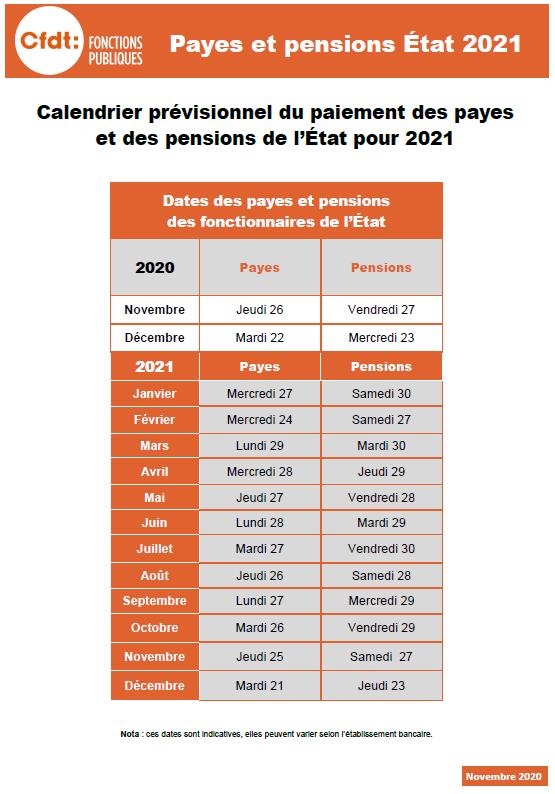 Calendrier Salaire Prof 2021 Payes et pensions: calendrier pour les fonctionnaires et retraités