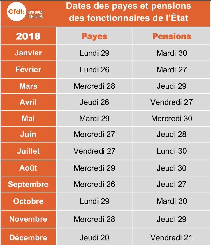 Payes Et Pensions Etat 2018 Sgen Cfdt Nord Pas De Calais