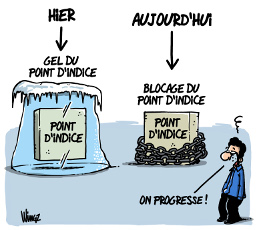 point d'indice