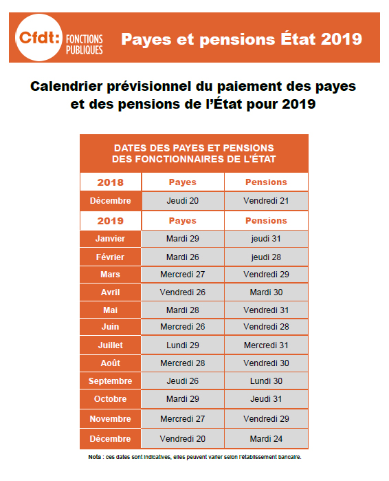 calendrier payes 2019