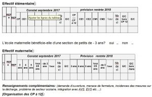 https://sgen-cfdt.fr/contenu/uploads/sites/28/2018/09/FICHE-CARTE-SCOLAIRE-Sgen-CFDT-Ajustement-21-juin-Rentr%C3%A9e-2018.odt