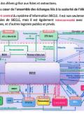 complexité digitale adminsitrative
