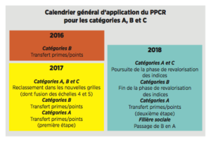 calendrier Parcours Professionnels Carrières et Rémunérations